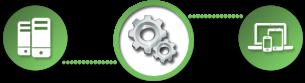 api_integrations